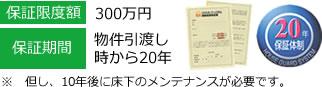 保証限度額300万円